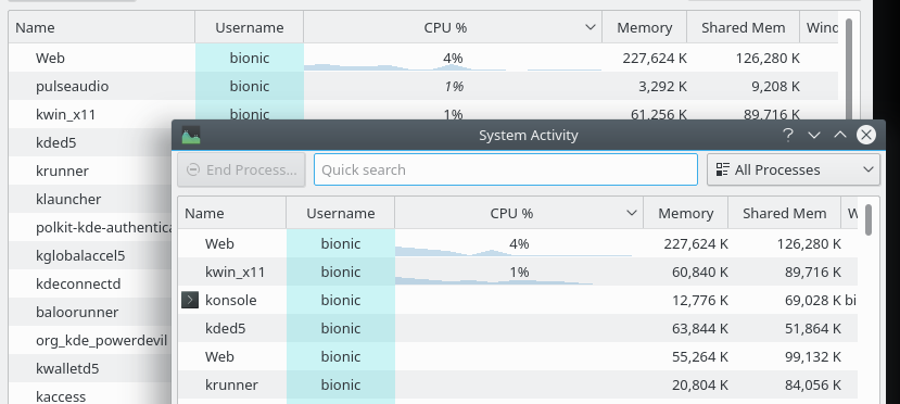 CPU usage in System Activity
